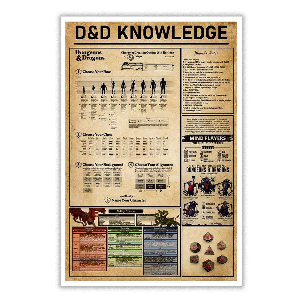 D&d Knowledge Dungeons and dragons poster